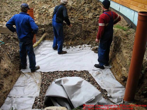 Zakopywanie GWC